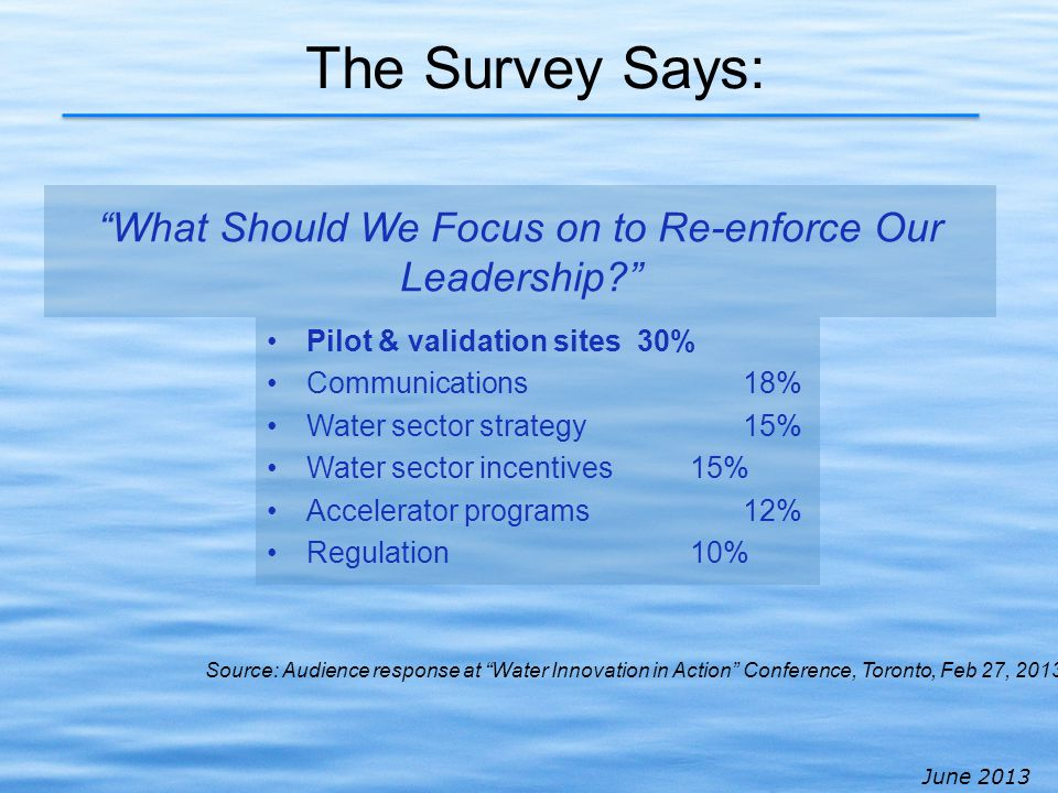 June 2013 The Survey Says: Pilot & validation sites30% Communications 18% Water sector strategy 15% Water sector incentives 15% Accelerator programs 12% Regulation 10% What Should We Focus on to Re-enforce Our Leadership.