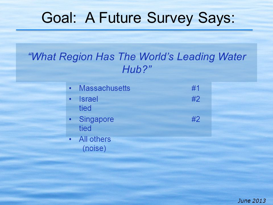 June 2013 Goal: A Future Survey Says: Massachusetts#1 Israel#2 tied Singapore #2 tied All others (noise) What Region Has The Worlds Leading Water Hub