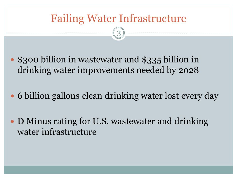 Water Pollution Problems are Growing 4