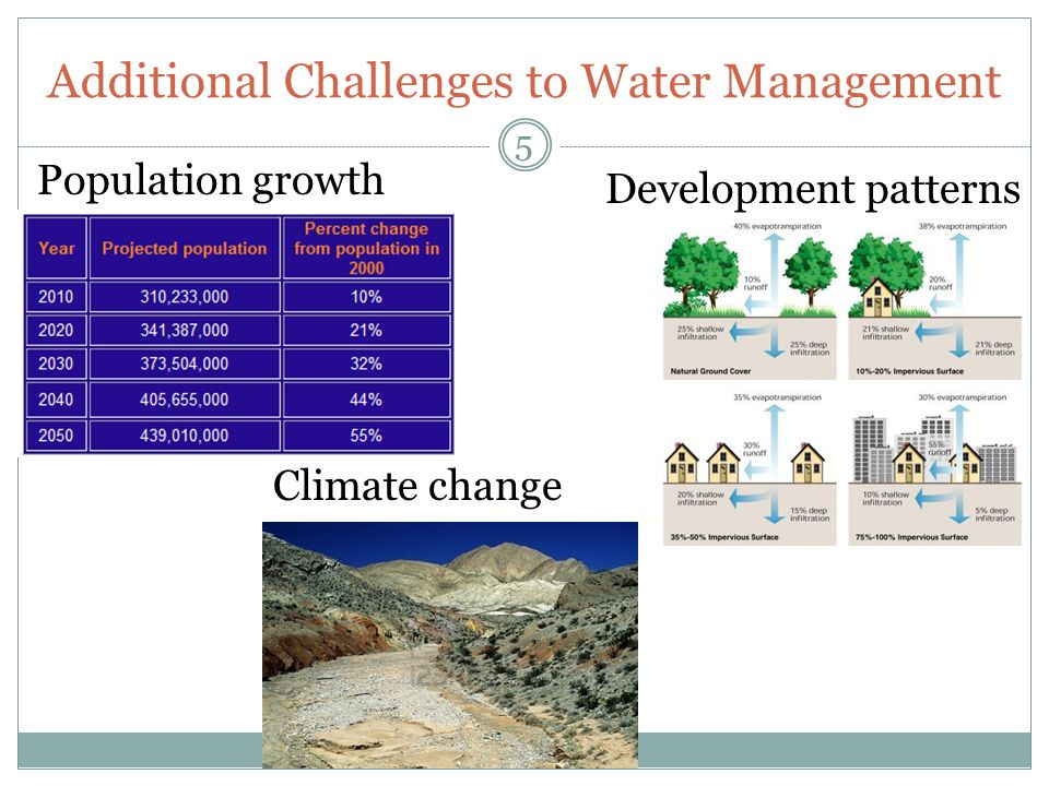 Additional Challenges to Water Management Population growth Development patterns Climate change 5