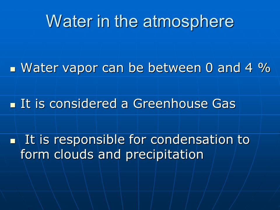 Water in the atmosphere Water vapor can be between 0 and 4 % Water vapor can be between 0 and 4 % It is considered a Greenhouse Gas It is considered a Greenhouse Gas It is responsible for condensation to form clouds and precipitation It is responsible for condensation to form clouds and precipitation