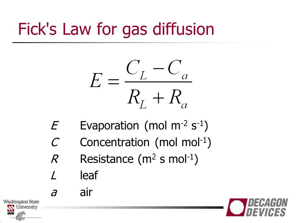 Fick s Law for gas diffusion E Evaporation (mol m -2 s -1 ) CConcentration (mol mol -1 ) RResistance (m 2 s mol -1 ) Lleaf aair