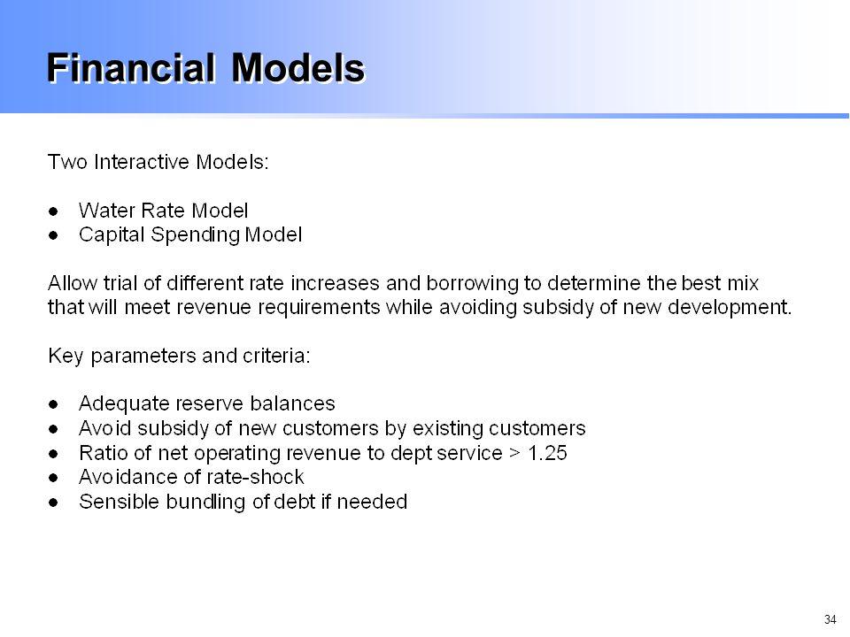 34 Financial Models