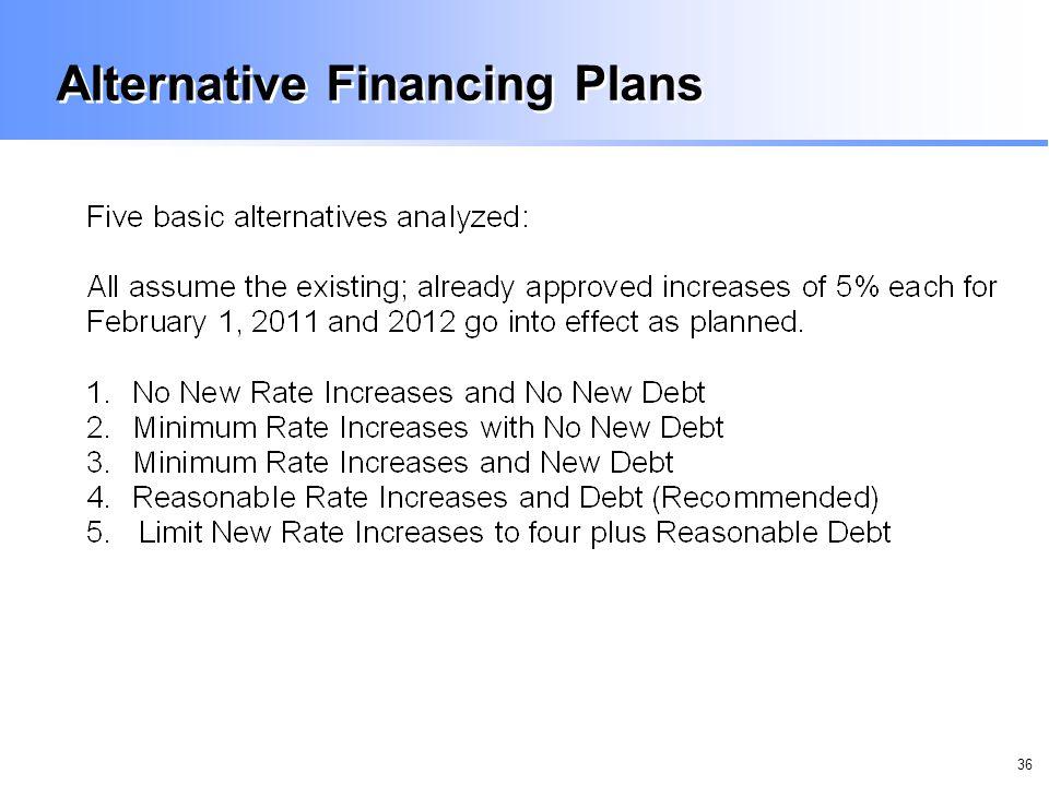 36 Alternative Financing Plans