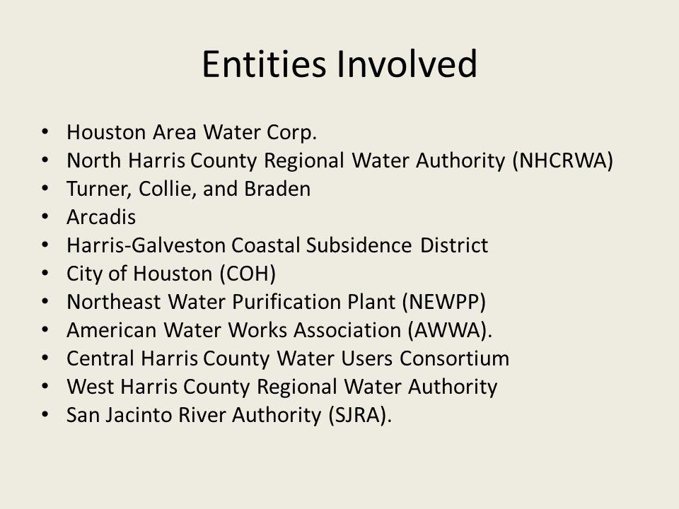 Entities Involved Houston Area Water Corp. North Harris County Regional Water Authority (NHCRWA) Turner, Collie, and Braden Arcadis Harris-Galveston C