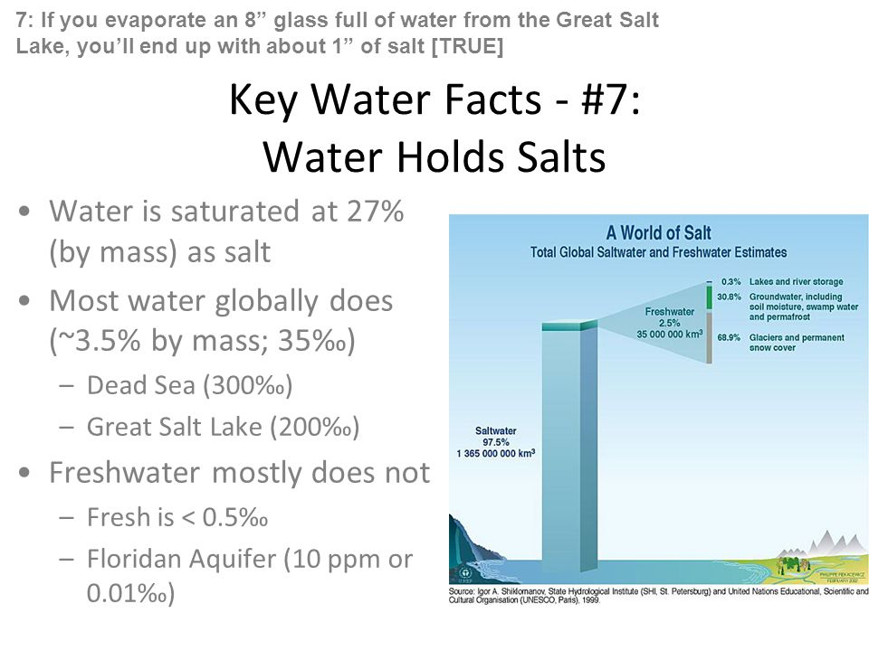 Key Water Facts - #7: Water Holds Salts Water is saturated at 27% (by mass) as salt Most water globally does (~3.5% by mass; 35) –Dead Sea (300) –Great Salt Lake (200) Freshwater mostly does not –Fresh is < 0.5 –Floridan Aquifer (10 ppm or 0.01) 7: If you evaporate an 8 glass full of water from the Great Salt Lake, youll end up with about 1 of salt [TRUE]