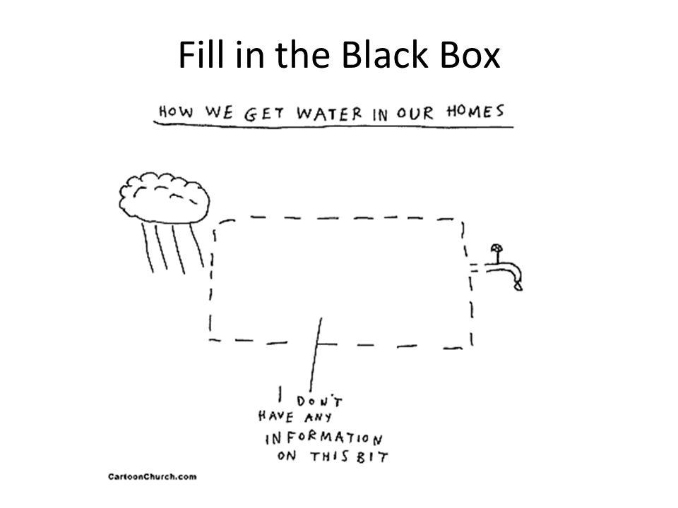 Fill in the Black Box