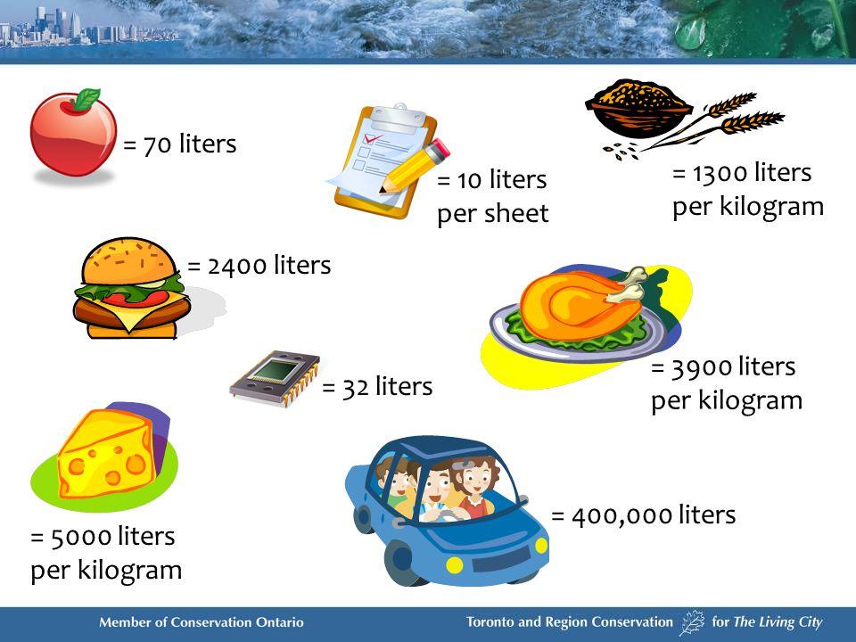 = 70 liters = 10 liters per sheet = 2400 liters = 3900 liters per kilogram = 5000 liters per kilogram = 1300 liters per kilogram = 32 liters = 400,000 liters