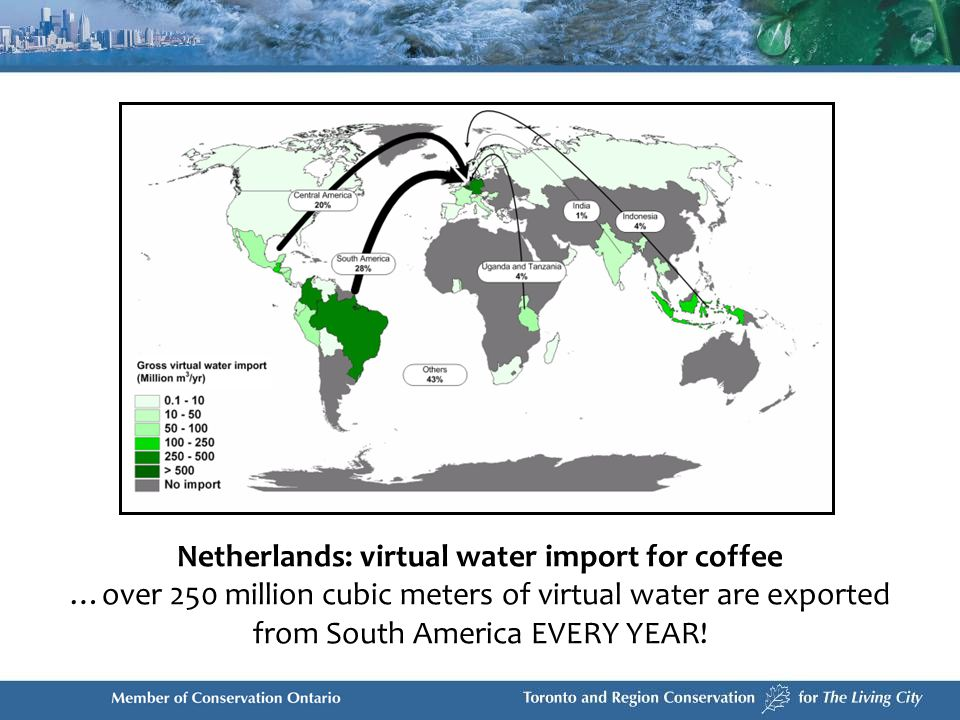 Netherlands: virtual water import for coffee …over 250 million cubic meters of virtual water are exported from South America EVERY YEAR!