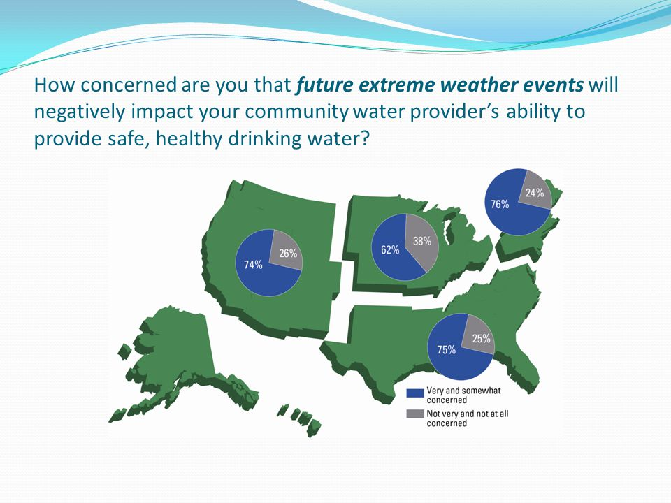 How concerned are you that future extreme weather events will negatively impact your community water providers ability to provide safe, healthy drinki