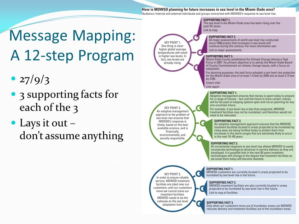Message Mapping: A 12-step Program 27/9/3 3 supporting facts for each of the 3 Lays it out – dont assume anything