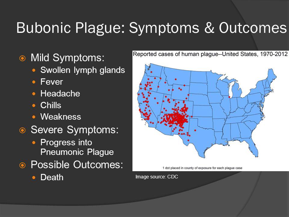 Bubonic Plague: Symptoms & Outcomes Mild Symptoms: Swollen lymph glands Fever Headache Chills Weakness Severe Symptoms: Progress into Pneumonic Plague