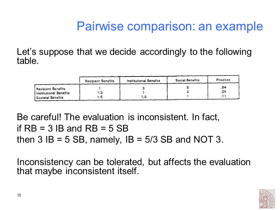 18 Pairwise comparison: an example Lets suppose that we decide accordingly to the following table.