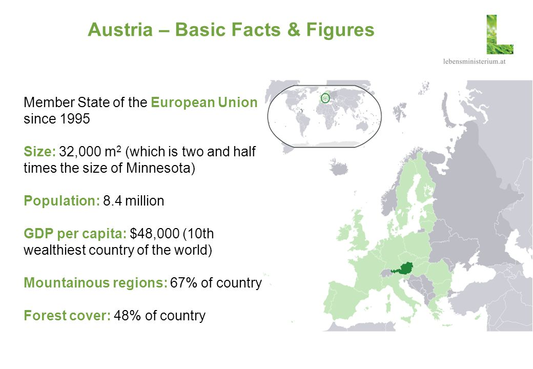 Austria – Basic Facts & Figures Member State of the European Union since 1995 Size: 32,000 m 2 (which is two and half times the size of Minnesota) Pop