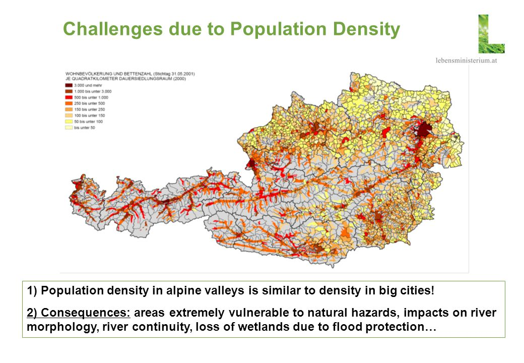 Diversity of Water Uses – Challenges and Impacts Nature Protection Tourism Agriculture Flood Protection Industry Drinking Water Waste Water Navigation & Hydropower