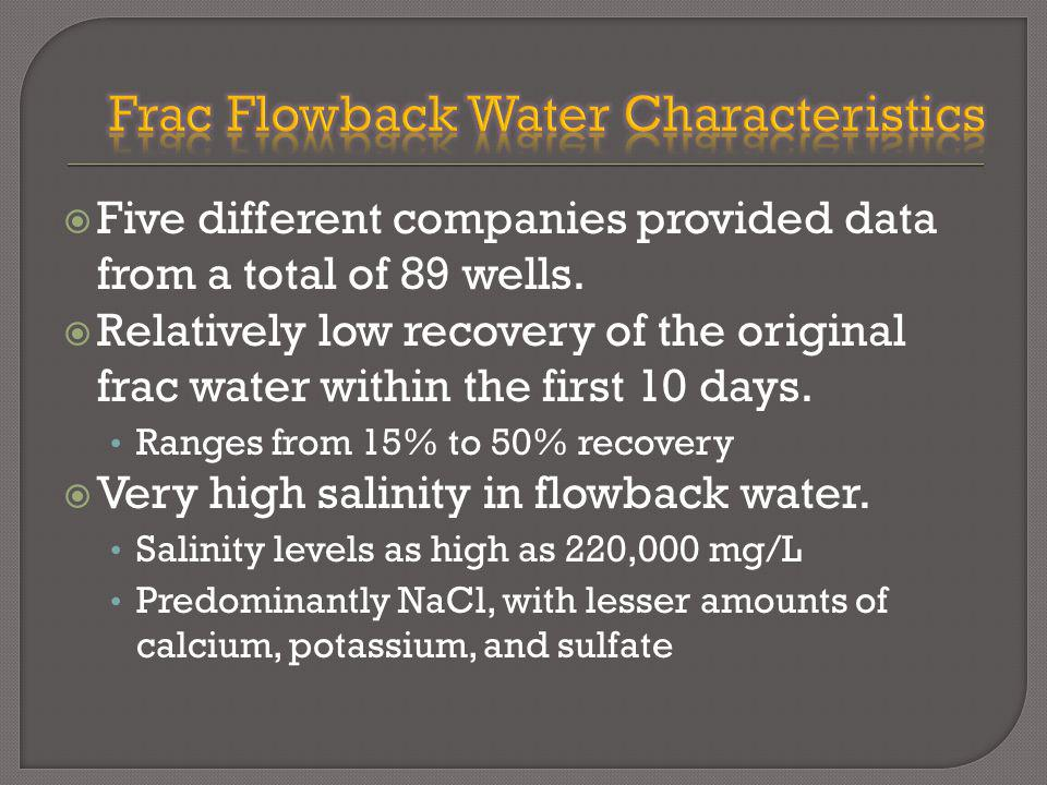 Five different companies provided data from a total of 89 wells.