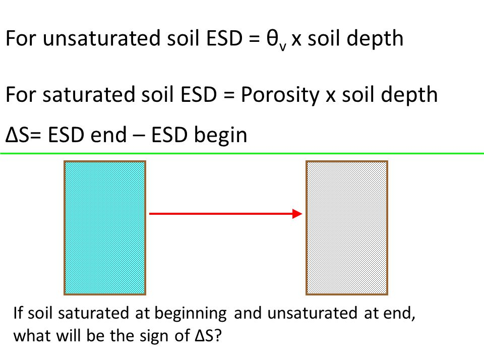 For unsaturated soil ESD = θ v x soil depth For saturated soil ESD = Porosity x soil depth ΔS= ESD end – ESD begin If soil saturated at beginning and unsaturated at end, what will be the sign of ΔS