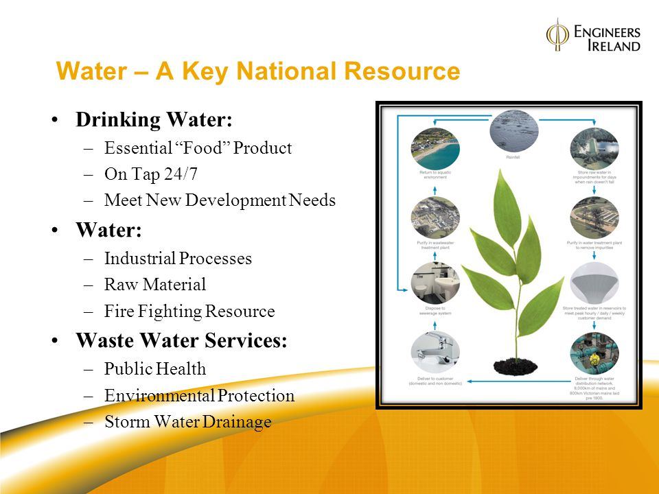 Water – A Key National Resource Drinking Water: –Essential Food Product –On Tap 24/7 –Meet New Development Needs Water: –Industrial Processes –Raw Mat