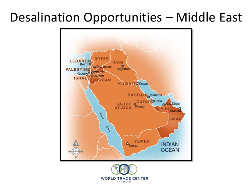 Bahrain 2 /3 water supply from desalination but demand exceeds supply as population grows Current project to expand the Ras Abu Jargur desalination plant Commission of Electricity and Water has requested $56 million budget to complete a new water plant