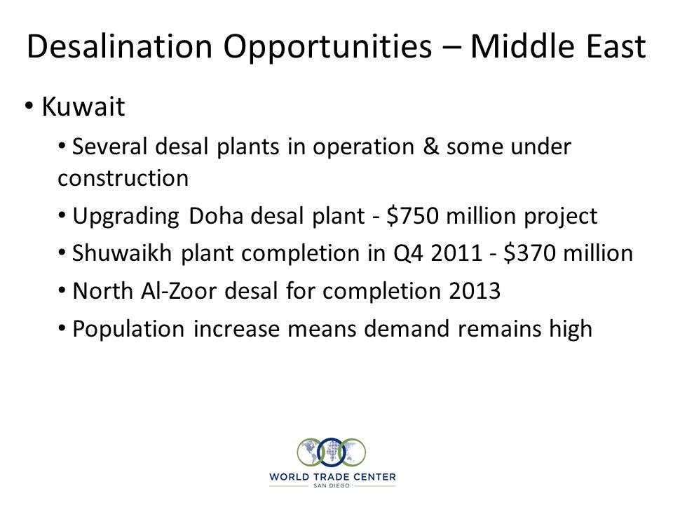 Desalination Opportunities – India