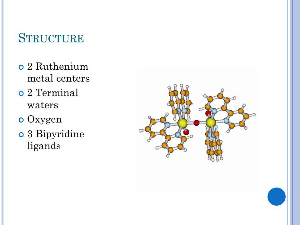 S TRUCTURE 2 Ruthenium metal centers 2 Terminal waters Oxygen 3 Bipyridine ligands