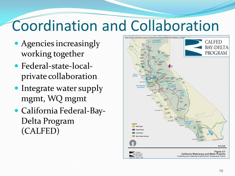 Coordination and Collaboration Agencies increasingly working together Federal-state-local- private collaboration Integrate water supply mgmt, WQ mgmt