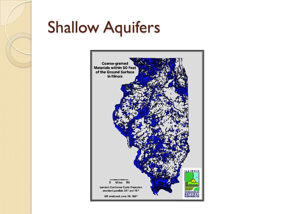 Shallow Aquifers