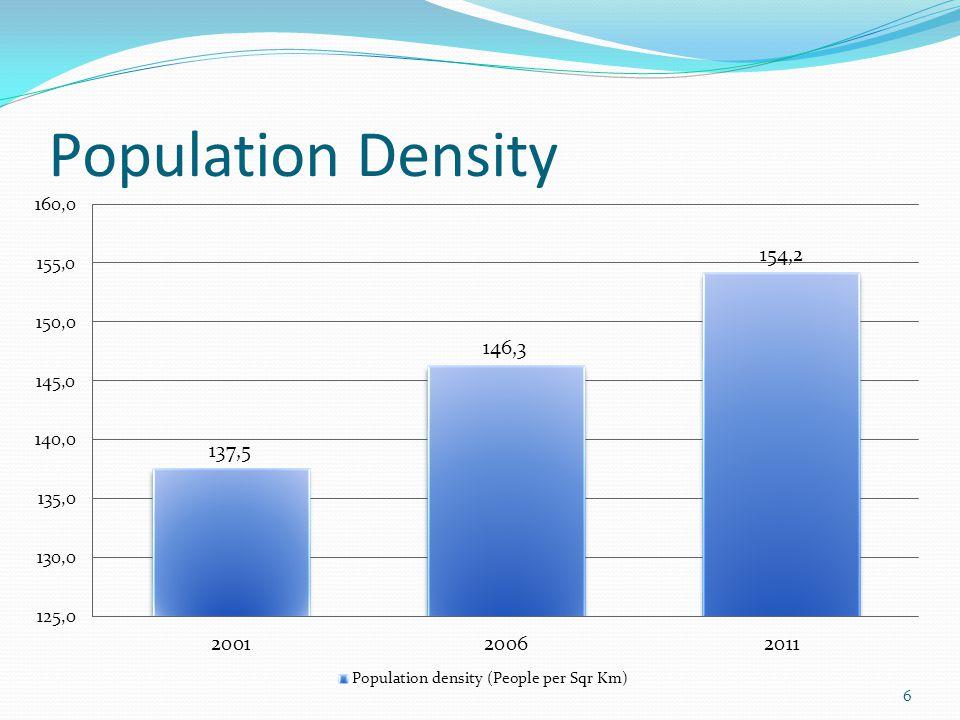 Population Density 6
