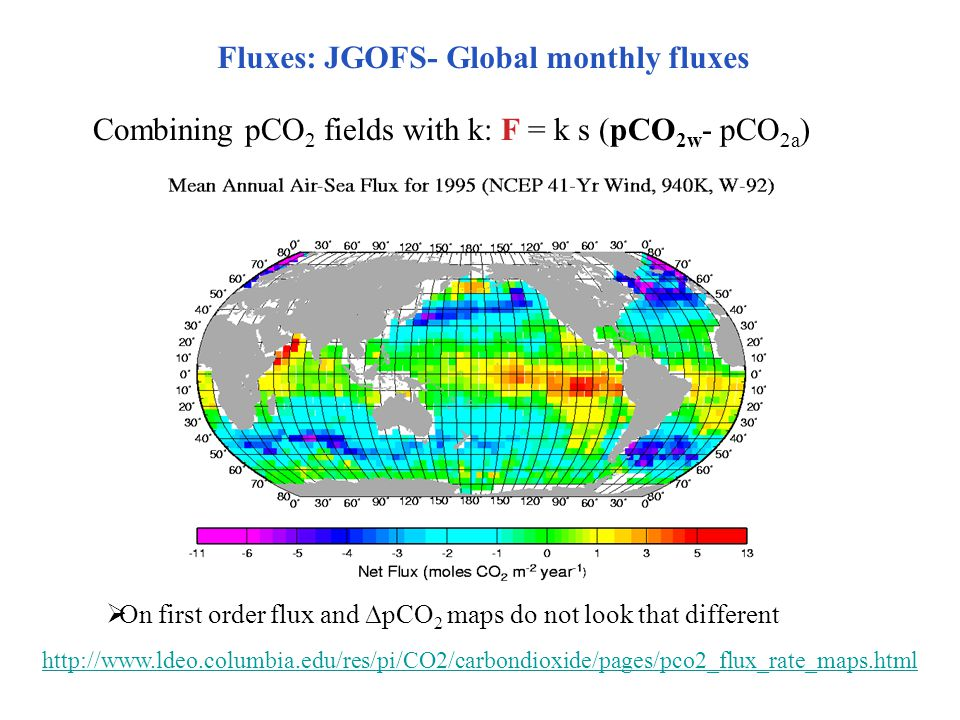 Fluxes: JGOFS- Global monthly fluxes Combining pCO 2 fields with k: F = k s (pCO 2w - pCO 2a ) On first order flux and pCO 2 maps do not look that different http://www.ldeo.columbia.edu/res/pi/CO2/carbondioxide/pages/pco2_flux_rate_maps.html