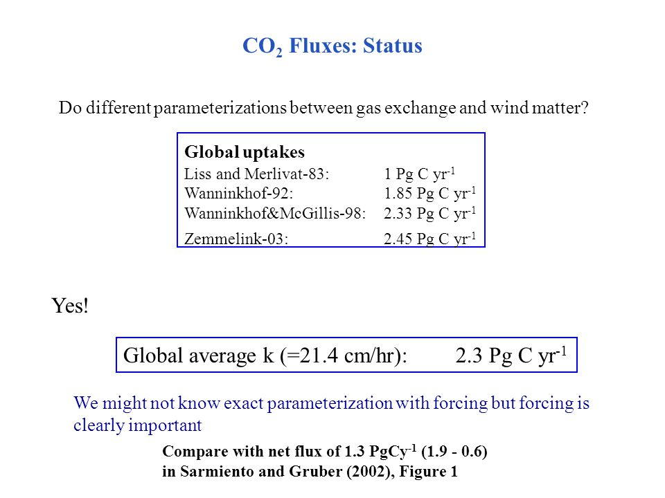 Do different parameterizations between gas exchange and wind matter.