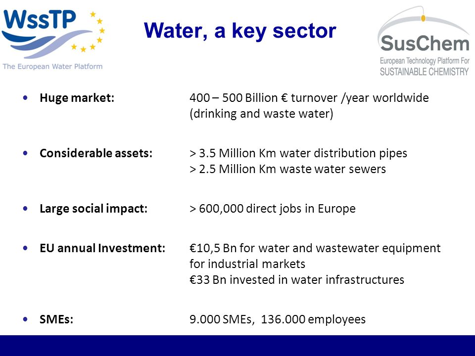 Why an EIP Water?