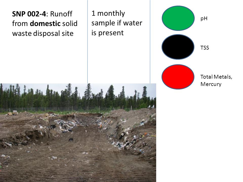 SNP 002-4: Runoff from domestic solid waste disposal site 1 monthly sample if water is present pH TSS Total Metals, Mercury