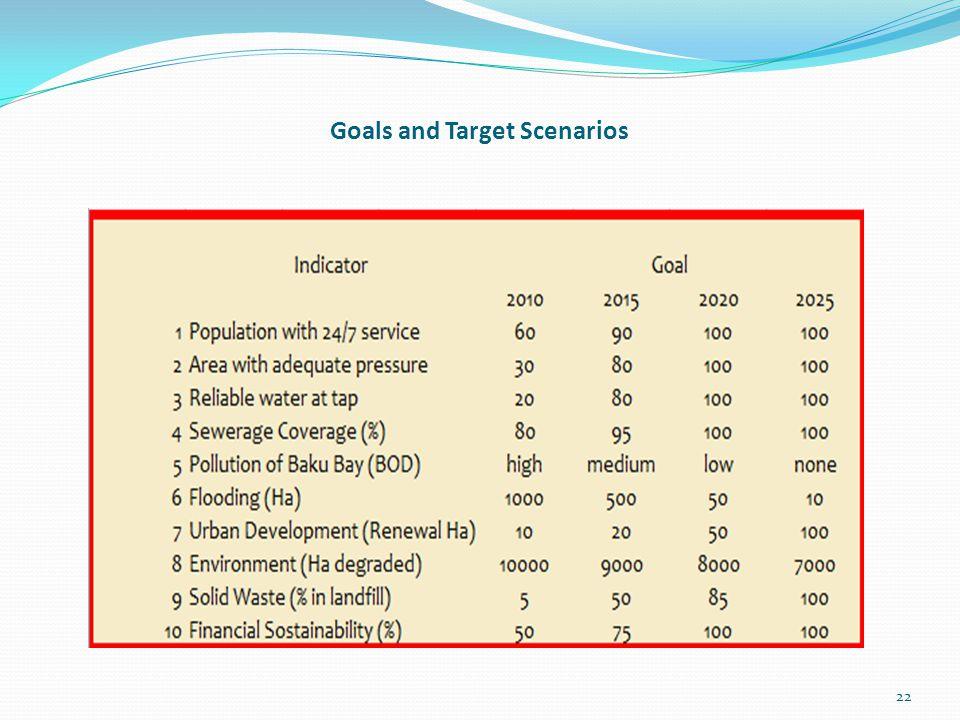 Goals and Target Scenarios 22