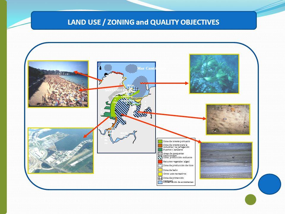 LAND USE / ZONING and QUALITY OBJECTIVES Ría de boo Playas del Sardinero P u e rt o d e R a o s SomoSomo Pe dr eñ a Ría de Tijero El Pu nt al Mari na del Cant ábric o Ast ille ros Puert o Chic o SANTANDER Playas del Camello y la Magdalen a Mar Cantábrico Zona de interés para la industria y la navegación Zona producción moluscos Puertos y Astilleros Áreas de pesquerías tradicionales Recursos vegetales (algas) Zona de producción de rizos Zona de baño Otros usos recreativos Zona de protección pesquera Conservación de ecosistemas Zona de interés portuario