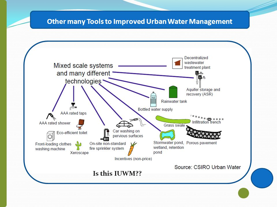 Other many Tools to Improved Urban Water Management Is this IUWM