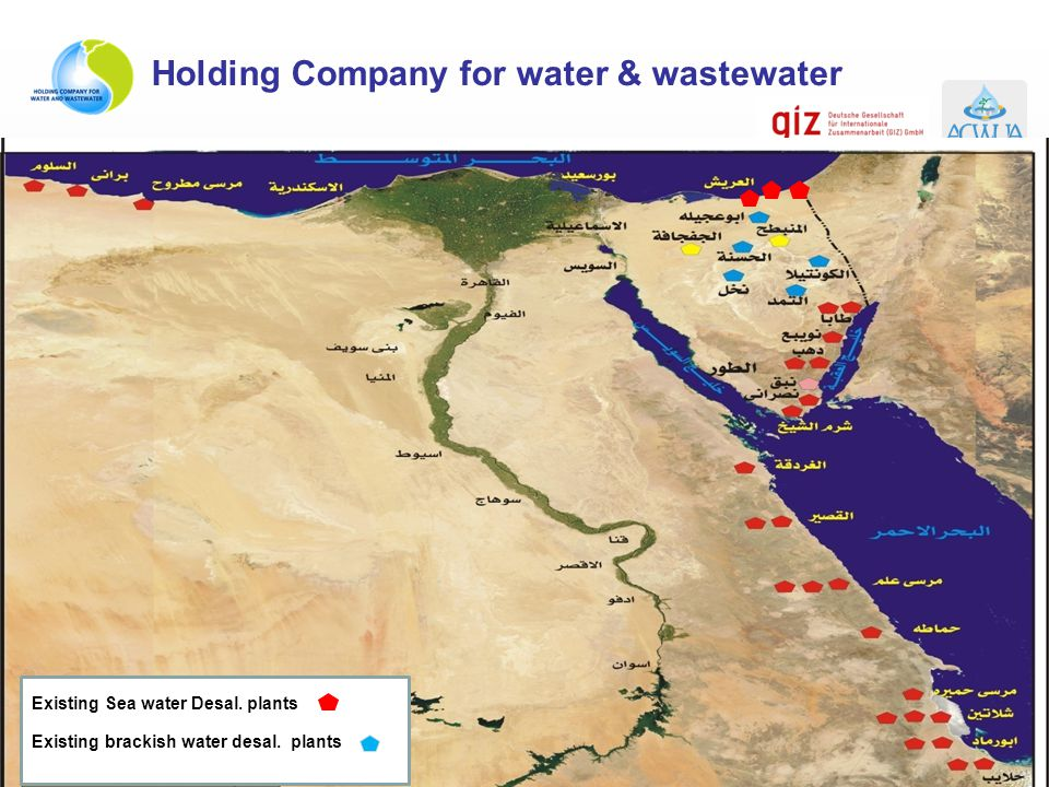 Holding Company for water & wastewater Existing Sea water Desal. plants Existing brackish water desal. plants