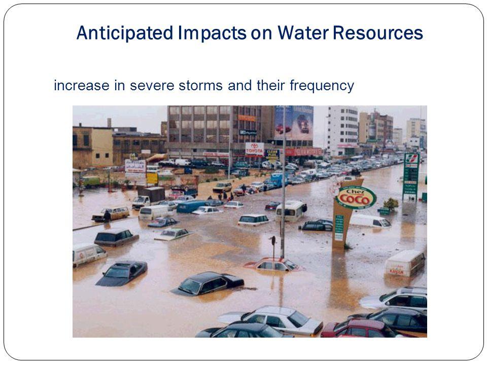 Alternative Water Sources Use of treated sewage effluent Desalinization Water harvesting