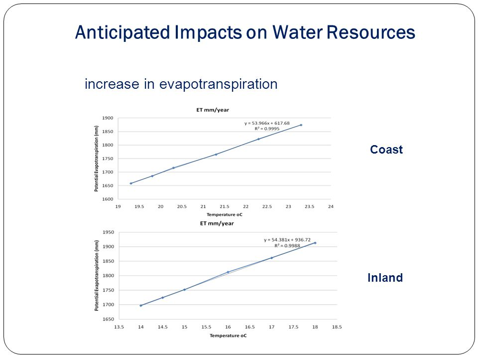 increase in evapotranspiration Anticipated Impacts on Water Resources Coast Inland