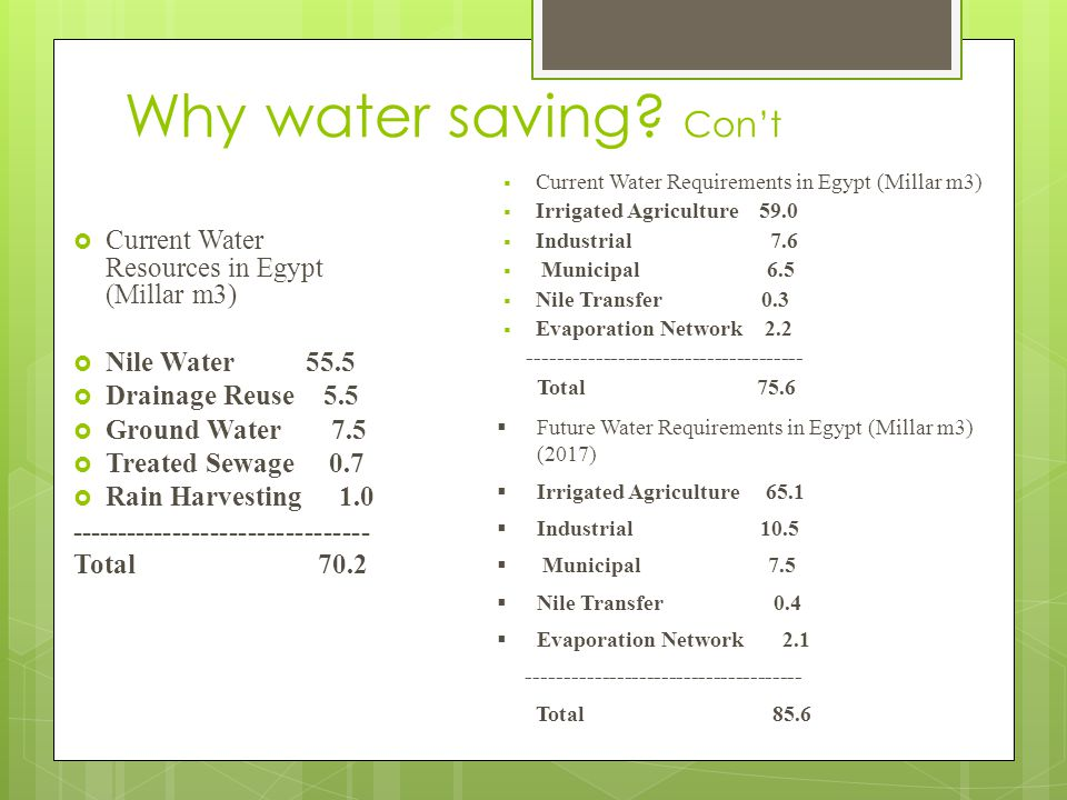Why water saving.