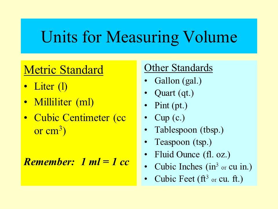 Units for Measuring Volume Metric Standard Liter (l) Milliliter (ml) Cubic Centimeter (cc or cm 3 ) Remember: 1 ml = 1 cc Other Standards Gallon (gal.