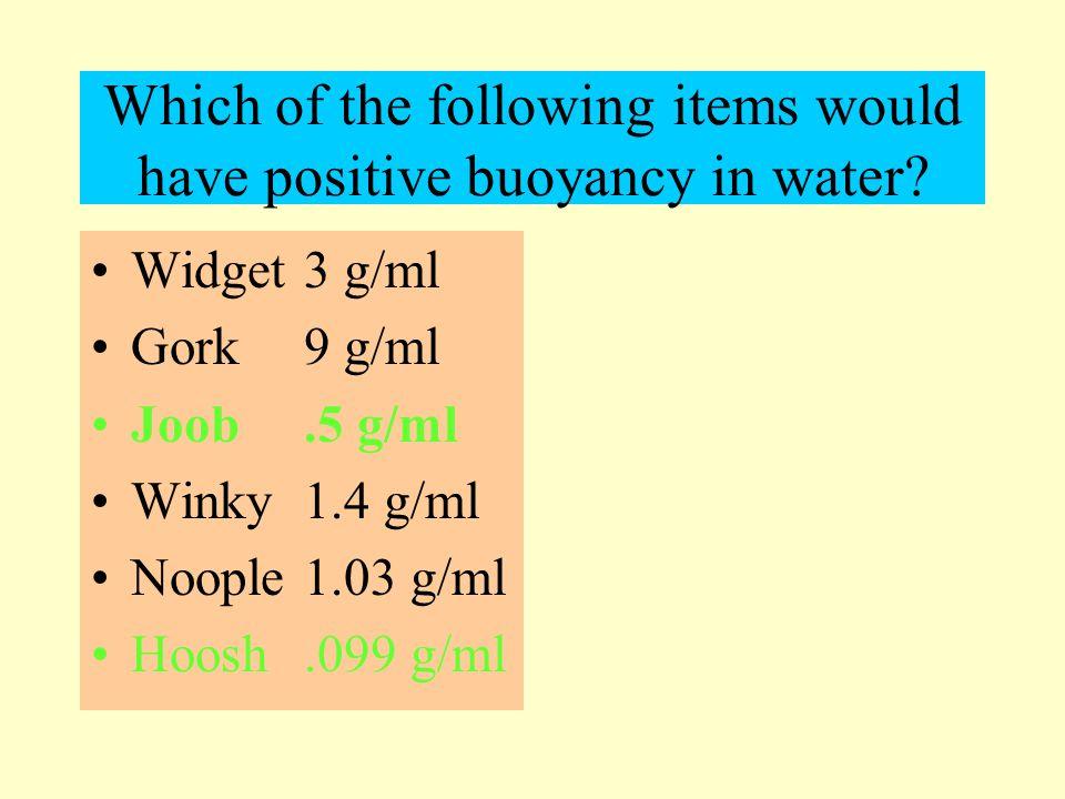 Which of the following items would have positive buoyancy in water? Widget3 g/ml Gork9 g/ml Joob.5 g/ml Winky1.4 g/ml Noople1.03 g/ml Hoosh.099 g/ml