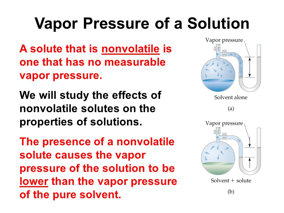 Vapor Pressure of a Solution A solute that is nonvolatile is one that has no measurable vapor pressure.