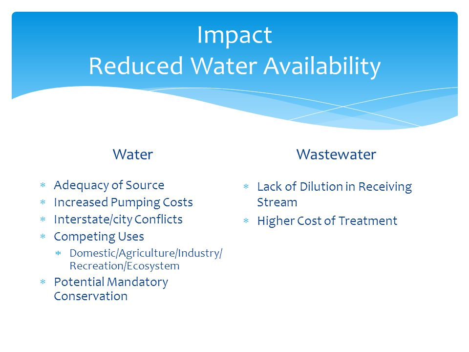 Impact Reduced Water Availability Water Adequacy of Source Increased Pumping Costs Interstate/city Conflicts Competing Uses Domestic/Agriculture/Industry/ Recreation/Ecosystem Potential Mandatory Conservation Wastewater Lack of Dilution in Receiving Stream Higher Cost of Treatment