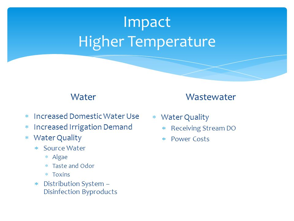 Impact Higher Temperature Water Increased Domestic Water Use Increased Irrigation Demand Water Quality Source Water Algae Taste and Odor Toxins Distribution System – Disinfection Byproducts Wastewater Water Quality Receiving Stream DO Power Costs