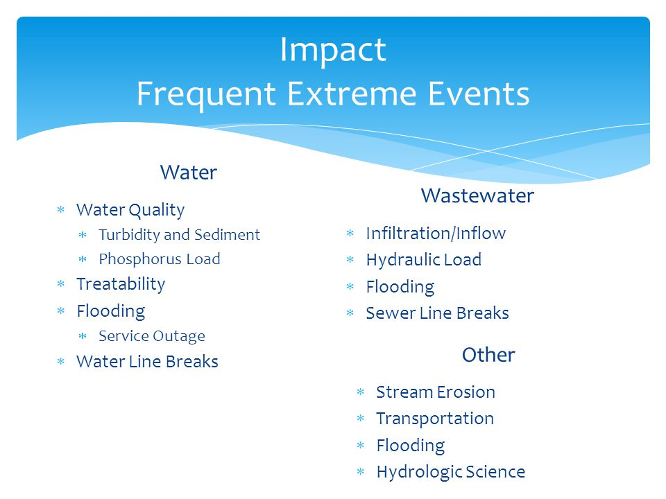Impact Frequent Extreme Events Water Water Quality Turbidity and Sediment Phosphorus Load Treatability Flooding Service Outage Water Line Breaks Wastewater Infiltration/Inflow Hydraulic Load Flooding Sewer Line Breaks Other Stream Erosion Transportation Flooding Hydrologic Science