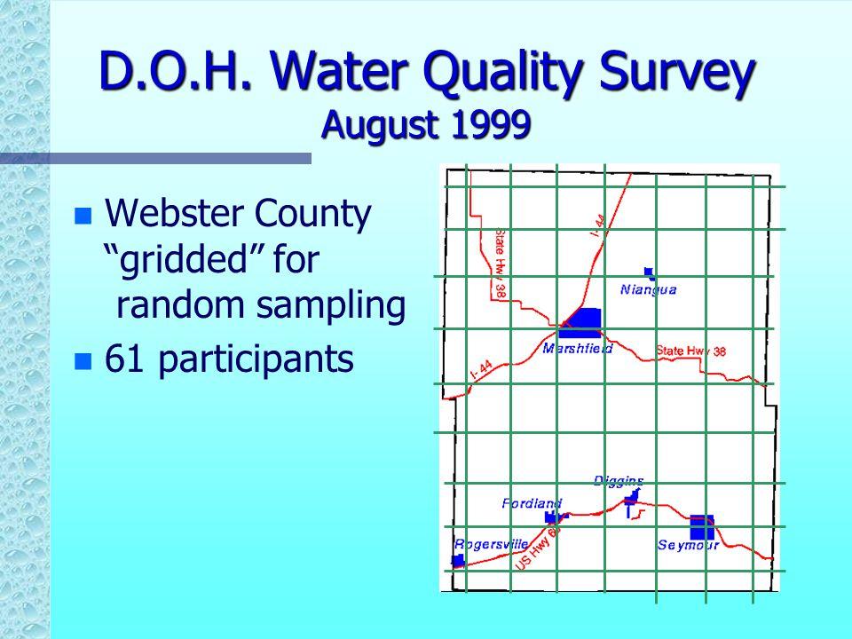 Shock-Chlorinating Your 6-inch Diameter Well 2 n n Mix chlorine & water in bucket.