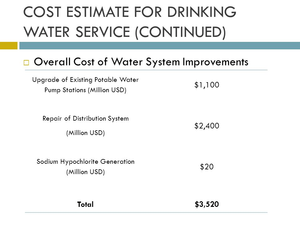 COST ESTIMATE FOR DRINKING WATER SERVICE (CONTINUED) Overall Cost of Water System Improvements Upgrade of Existing Potable Water Pump Stations (Millio