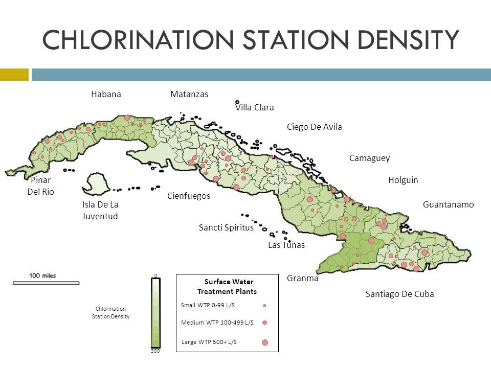 CHLORINATION STATION DENSITY MatanzasHabana Cienfuegos Pinar Del Rio Villa Clara Sancti Spiritus Ciego De Avila Las Tunas Holguin Guantanamo Santiago