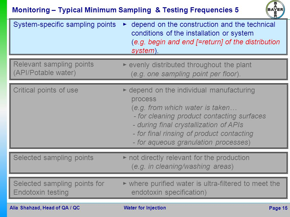 Alia Shahzad, Head of QA / QC Water for Injection Page 15 System-specific sampling points Relevant sampling points (API/Potable water) Critical points