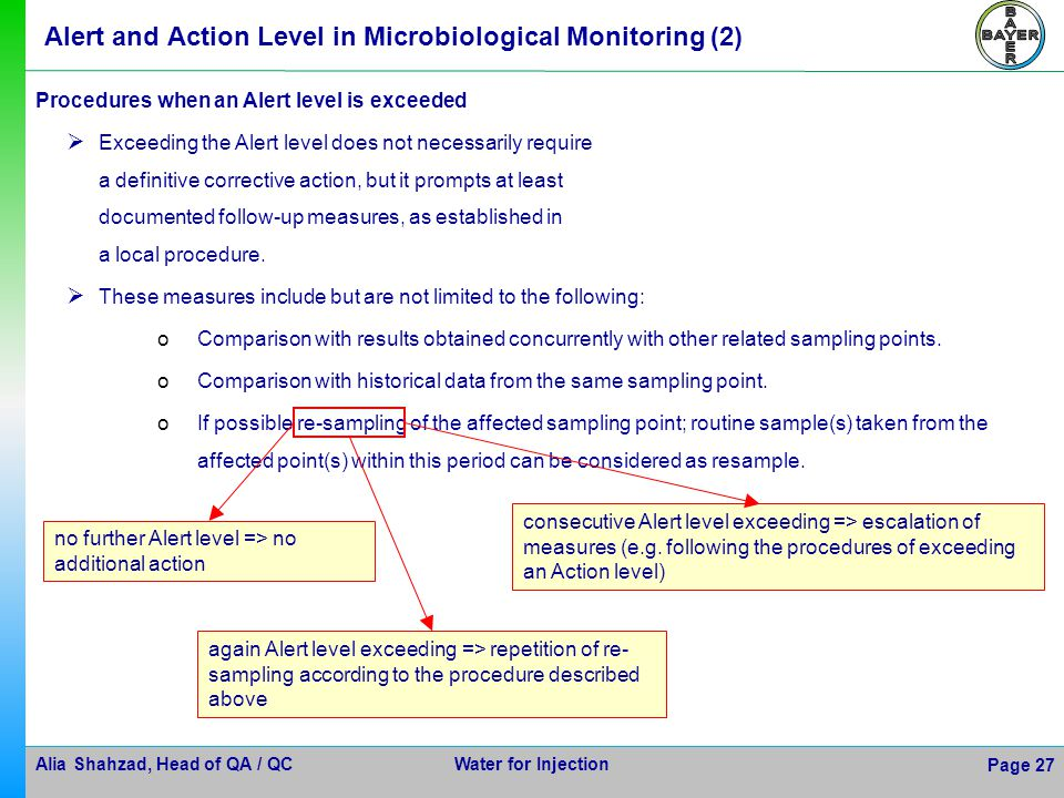Alia Shahzad, Head of QA / QC Water for Injection Page 27 Alert and Action Level in Microbiological Monitoring (2) Procedures when an Alert level is e